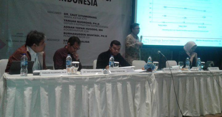 Tren Persepsi Publik Tentang Korupsi di Indonesia